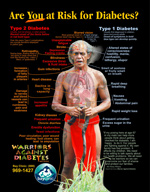 Shows a Hawaiian man on a poster that lists all the symptoms of diabetes with arrows pointing to parts of the body affectedl
